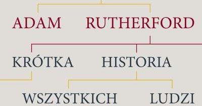 prószyński, genetyka, dna